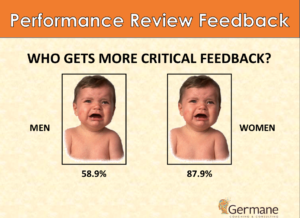 How to Give Women Effective Feedback